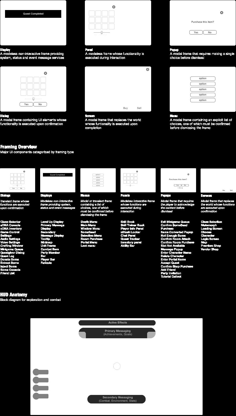 REALU_frame anatomy